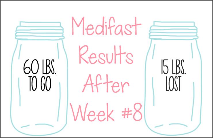 Medifast Journey   Week #8