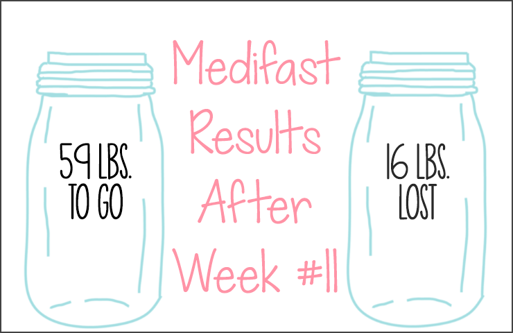 Medifast Journey | Week #11