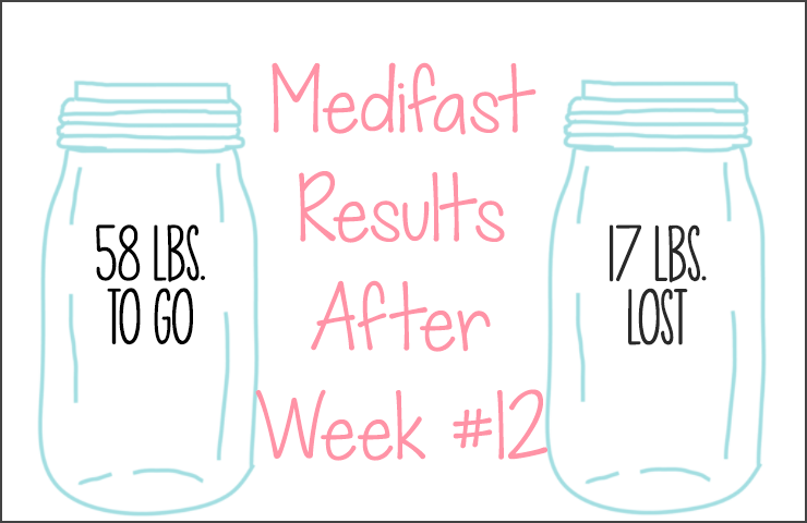 Medifast Journey | Week #12