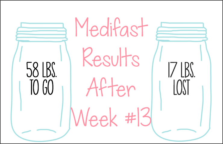 Medifast Journey | Week #13