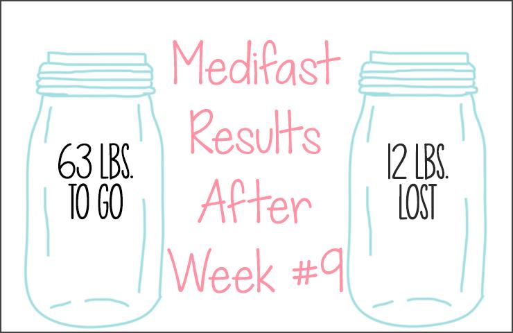 Medifast Journey | Week #9