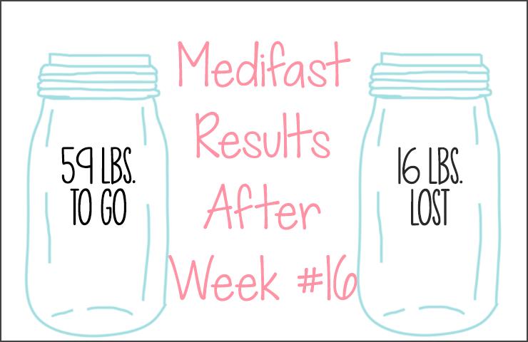 Medifast Journey | Week #16